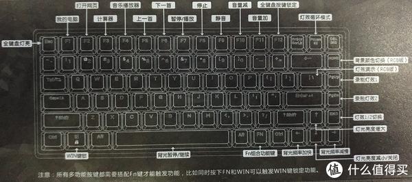 最后的剁手—KEYCOOL 凯酷 84键 机械键盘