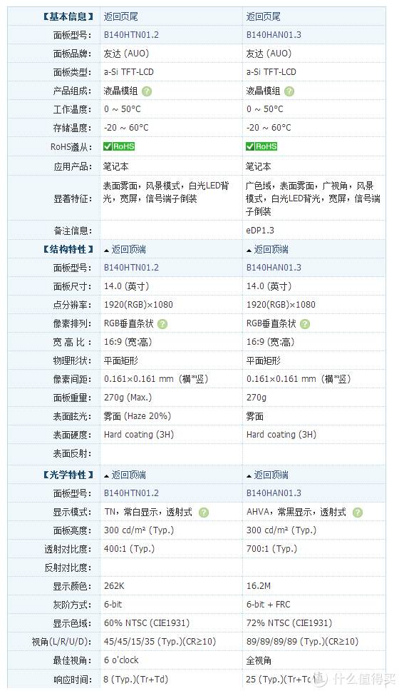 #原创新人#闲鱼入手x1 carbon2015简评:Lenovo 联想 ThinkPad X1 Carbon 联想笔记本电脑