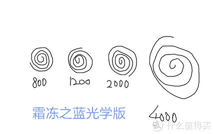 新年礼物秀—SteelSeries 赛睿 Sensei Raw 霜冻之蓝光学版 鼠标 开箱评测
