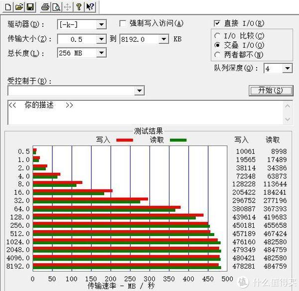 LaCie 莱斯 Rugged  Thunderbolt USB-C 1TB SSD移动硬盘 读写测试