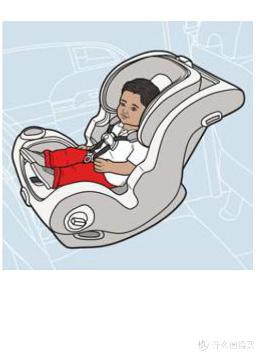 汽车安全座椅不完全指南