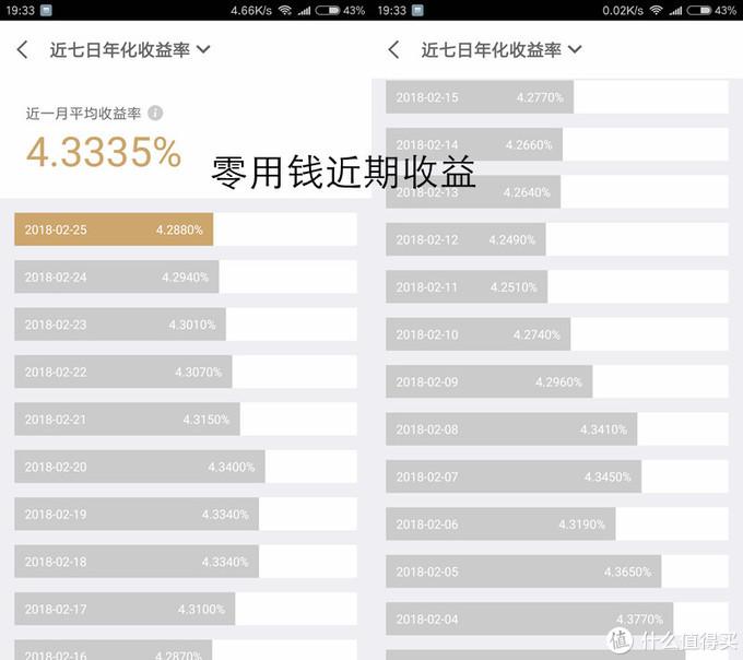 每天9点抢不到余额宝?不如来京东金融4.7%小金库 & 愉快薅羊毛吧