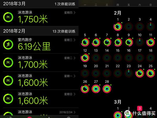 #2017剁手回忆录#不知不觉间,我也成为了京东重度用户