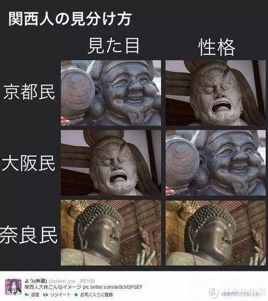 日本网友发的关西人的面目和性格区别图