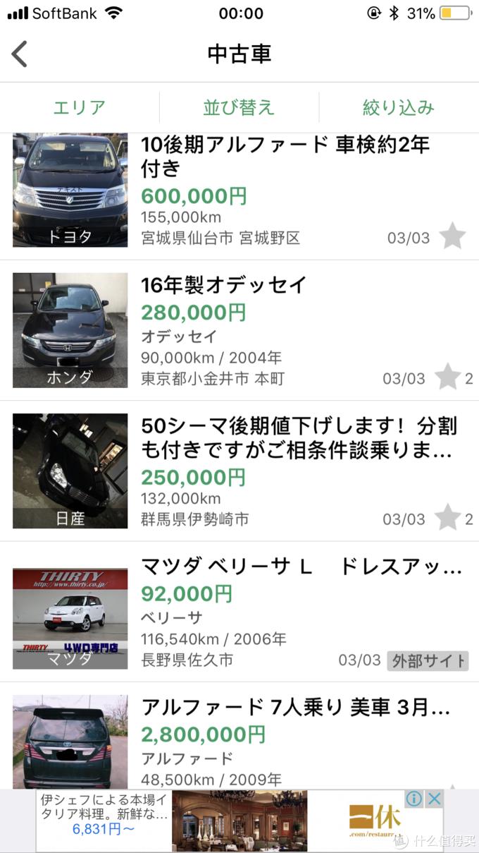 8万块给女王买了丰田埃尔法姐妹车,你们说值吗?