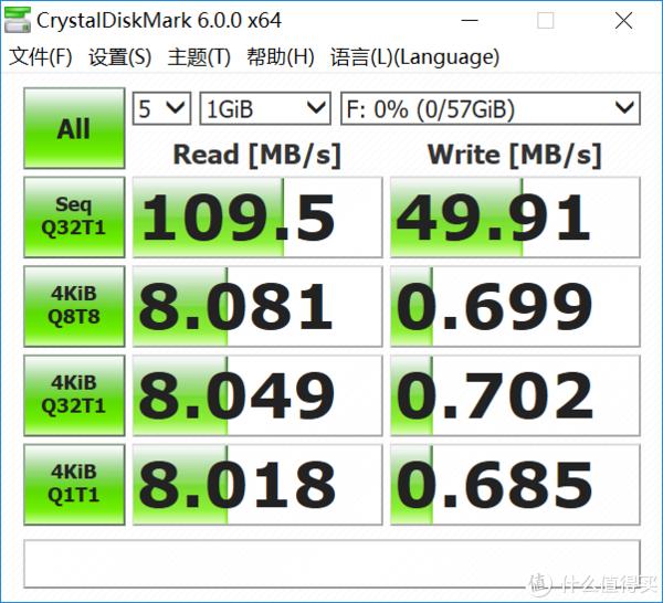 #原创新人#SANDISK 闪迪 酷豆III代(cz430)64G U盘 简单开箱及评测