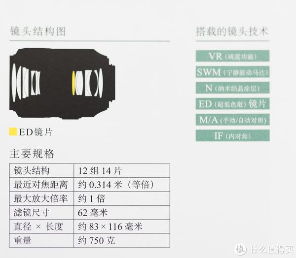 摄影的快感从拍照转移到了买镜头 篇三:发现微距下的新世界—Nikon 尼康 AF-S 105mmf/2.8GIF-EDVR 105/2.8G 微距定焦镜头