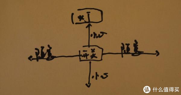 男人都该有一把电钻 篇三:#剁主计划-宁波#基础知识大讲堂
