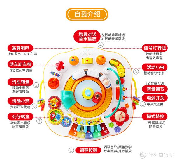 GOODWAY 谷雨 儿童多功能游戏桌 初体验