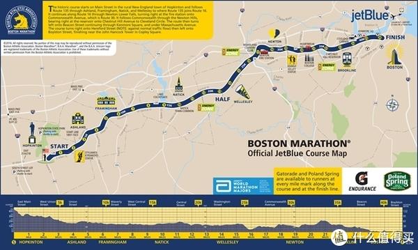 波士顿马拉松线路图