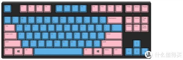 关于机械键盘键帽的配色—先看看我推荐的20款组合