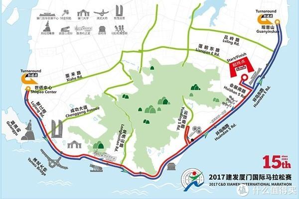 厦门马拉松赛线路图