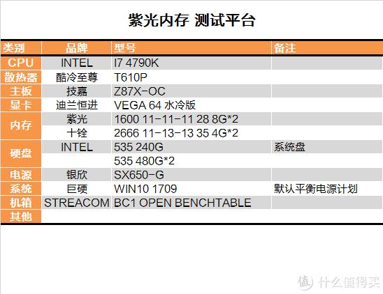 茶茶的PC硬件评测 篇十四:国产内存了解一下!紫光 国产颗粒内存 测试报告