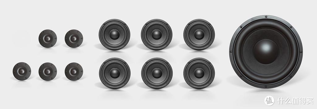 无线5.1音响选购攻略#年后装修焕新家#剁主计划-成都#