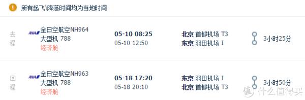 我们只逛东京——记9天8晚东京亲子自由行