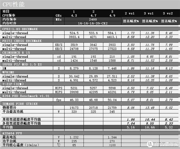 #剁主计划-大连#内骚型8700K+Z370+1070TI攒机方案:外观性能篇