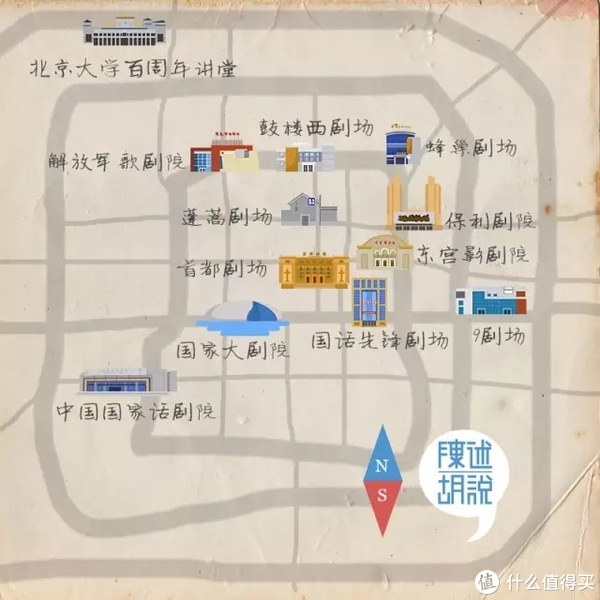 北京各大剧院坐落位置(网推侵删)