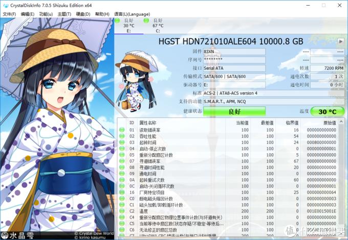 从3TB到10TB,再次NAS适用硬盘横评