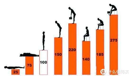 #全民运动季#剁主计划-长沙#腰痛?腰酸?怎么备战全民健身季?----从腰椎康复训练说起