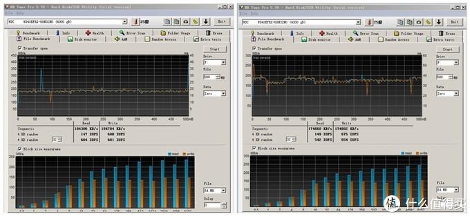 小微企业/工作室使用群晖混合云是否安全、便利、可靠,DS218+和SkyNAS使用测试