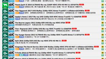 明基 WP1710 投影机购买理由(价格|外观)