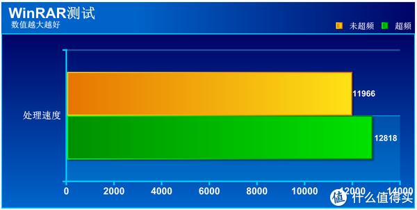 ASRock 华擎 X299M Extreme4主板 搭载7800X,体验X299平台优选组合