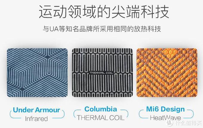 防水保暖兼顾透气Mi6蜂巢锁暖科技2in1型动衣 评测