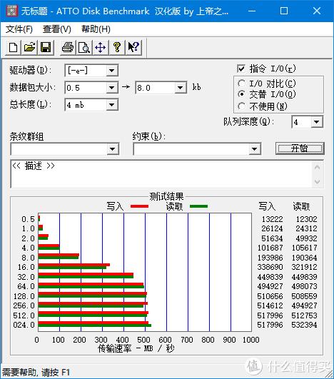1+2>3,玩转M.2移动硬盘盒:Transcend 创见  硬盘盒和Micron 美光 1100系列 固态硬盘的入手体验简评