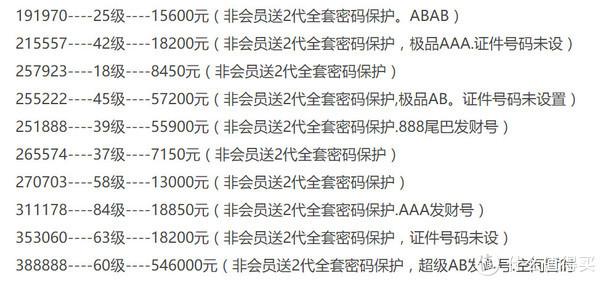 某些交易网站上的QQ号价格