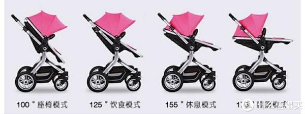 #剁主计划-北京#全民分享季#0-3岁宝宝分阶段用到的三款童车