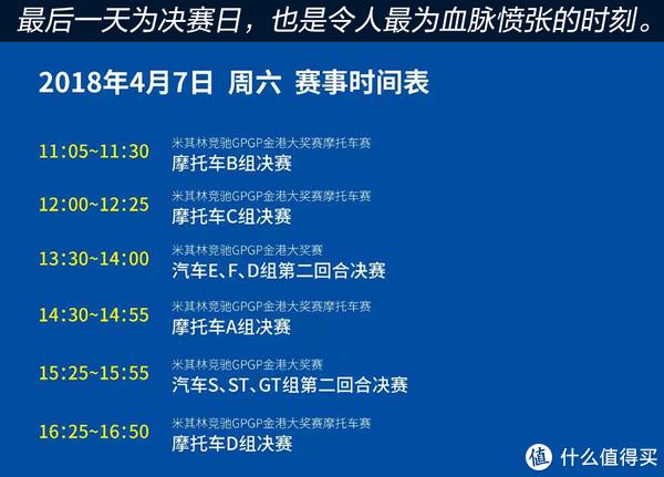 清明小长假游记 2018米其林竞驰GPGP金港大奖赛