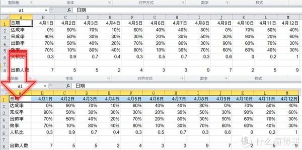 #剁主计划-宁波#效率Up:Excel实用小技巧