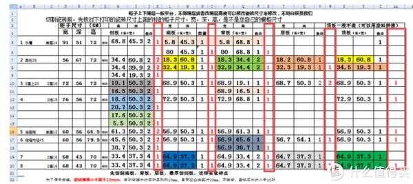 红色框就是我计算瓷砖的数量
