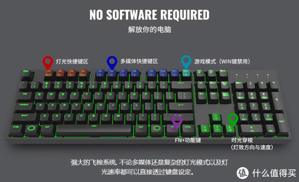吃鸡利器,酷冷至尊CK371红轴绿LED背光机械键盘体验