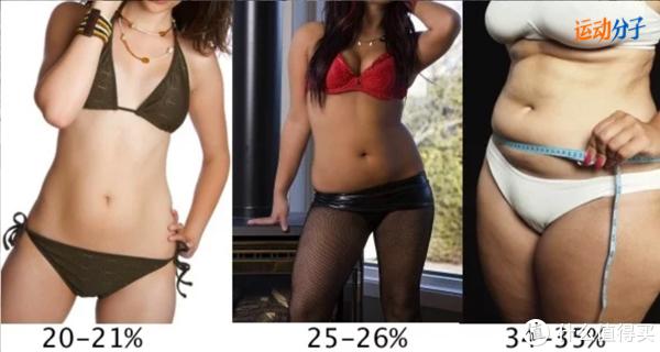 """人变老后的体重下降,并不意味真的""""瘦下来""""了"""