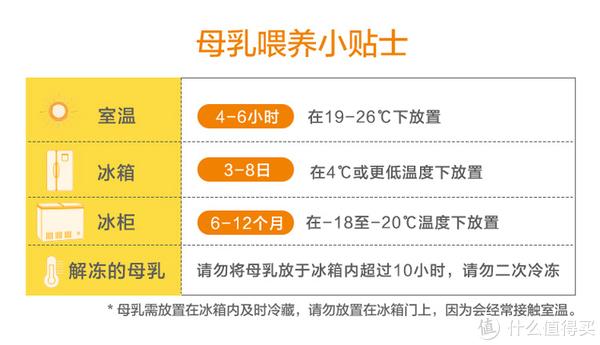 女儿奴爸爸的吸娃记录 篇一:#剁主计划-上海#母乳喂养及新贝美德乐吸奶器介绍#全民分享季#