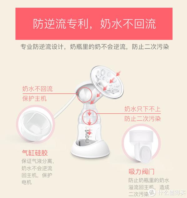 #剁主计划-上海#母乳喂养及新贝美德乐吸奶器介绍#全民分享季#