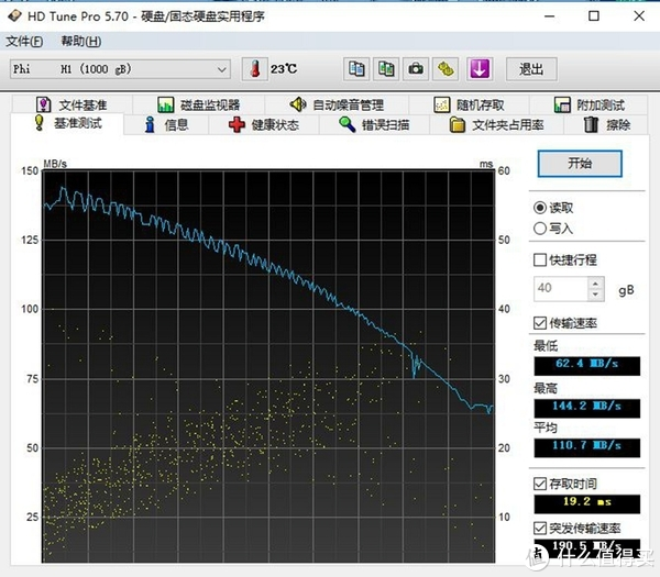 #剁主计划-武汉#严重溢价的移动硬盘—Phicomm 斐讯 H1 开箱