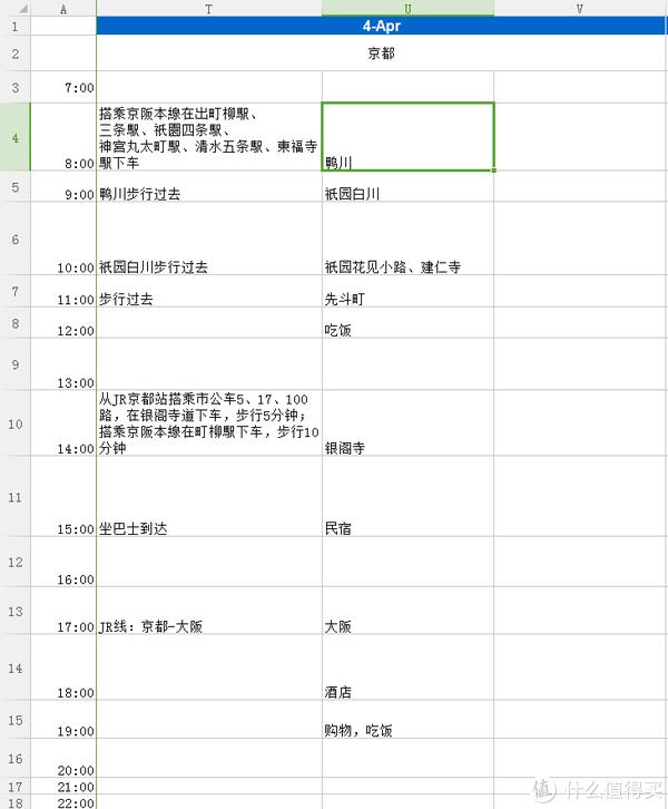 #剁主计划-广州#一个人的旅行:一个广东吃货的日本关西地区(大阪、京都、奈良)樱花季8日自由行(附关西地区行程规划路线和交通详细讲解攻略)