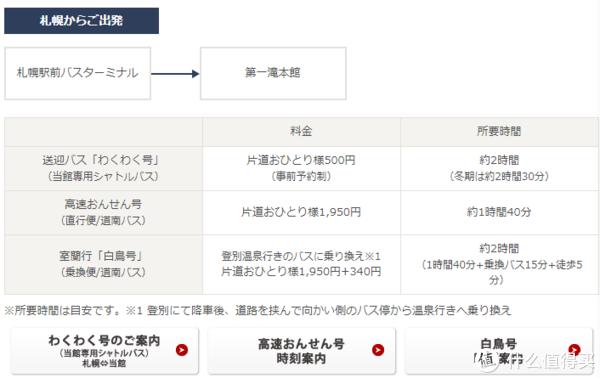 大胖、中胖和小胖一家的旅行记录 篇一:#剁主计划-上海#第一次带团自由行,九大四小从筹备到成行,一路行来!