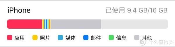 iPhone使用技巧 篇一:没钱买新iPhone,先想办法让16GB足够用—清筠的16GB iPhone 6 生存指南