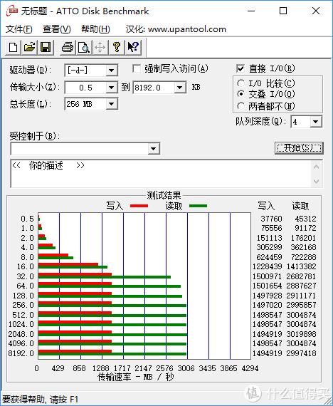 Z87主板的第二春—ASUS 华硕 玩家国度 MAXIMUS VI HERO主板升级SAMSUNG 三星 SM961 M.2固态硬盘