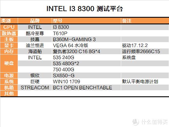 茶茶的PC硬件评测 篇十六:只有牙膏可以吗?INTEL 英特尔 I3 8300 CPU首发测试报告