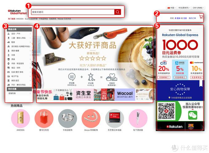 乐天国际市场首页功能介绍-【上】