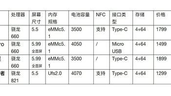 酷派S1 智能手机开箱展示(配置|数据|机型|性能)