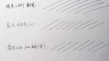 凌美 safari 狩猎者系列 钢笔使用总结(舒适度|粗细|书写)