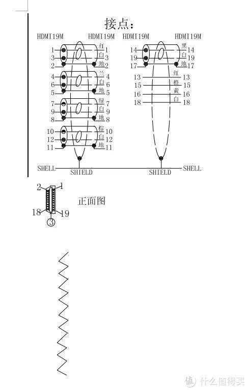 一次悲催的预埋—HDMI 线接头修复记录