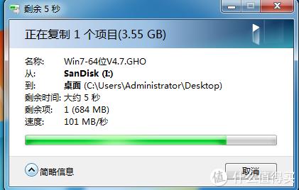Sandisk 闪迪 酷铄 CZ73 U盘 开箱+使用