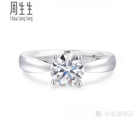谁都喜欢钻石,但你真的会挑钻戒么?来看下你的气质最适合哪一款?