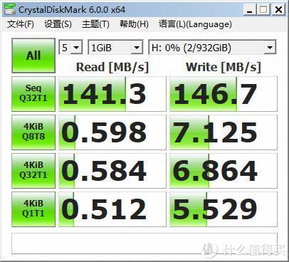 更快,更强,更靓,东芝CANVIO V9移动硬盘升级体验